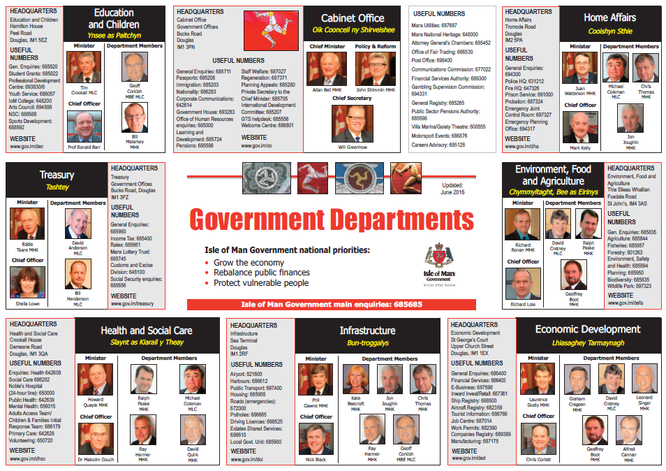 List of Government Departments